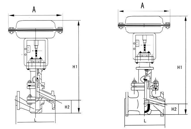 ZJHPF氣動襯氟單座調節閥外形圖