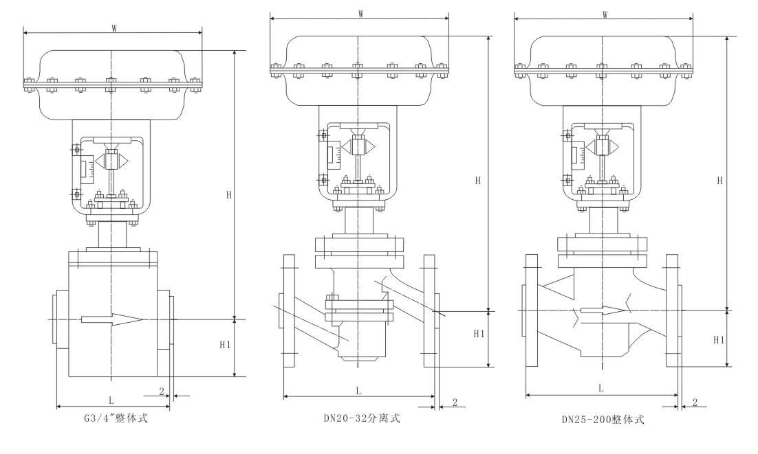 气动薄膜衬四氟单座调节阀外形尺寸图